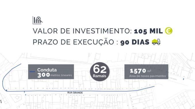 Investimento em Baleizão