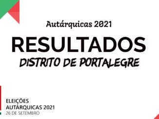Autárquicas 2021 resultados distrito ortalegre