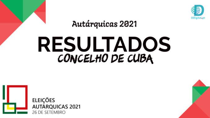 Autárquicas Cuba
